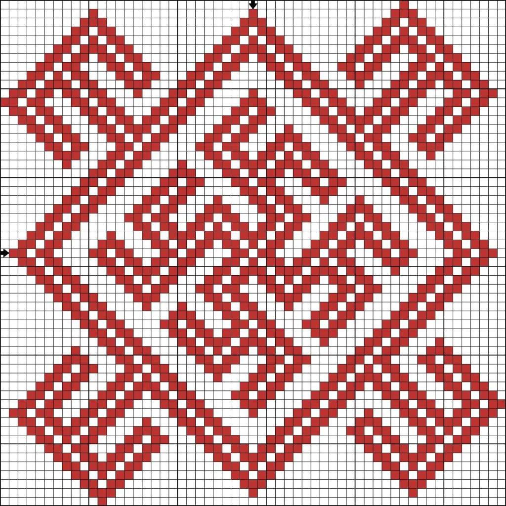 Защитный оберег Макошь: описание и значение. Схемы вышивки с магическим символом